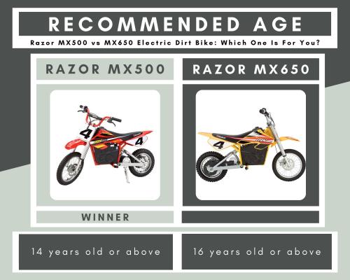 Razor-MX650-vs-MX500